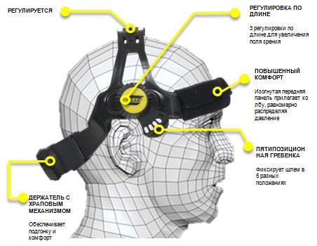 Сварочная маска хамелеон ESAB WARRIOR Tech 9-13 особенности